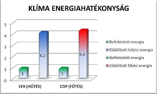 energiahatekonysag